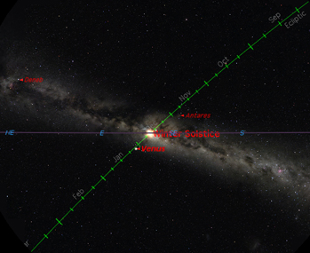 picture representing solstice astronomy - photo #10