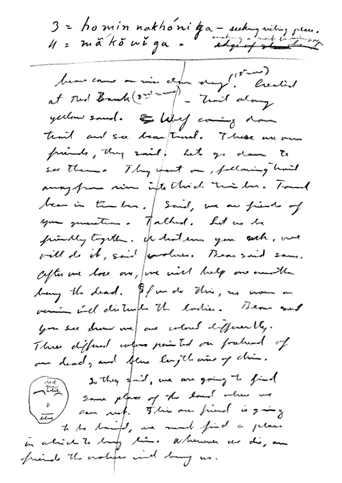Origin of essay writing